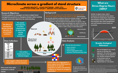 Poster on: Microclimate variation across a gradient of stand structure