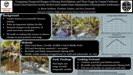 Poster 2 - Comparing temporal changes of stream pool habitats and their usage by coastal cutthroat trout and coastal Giant Salamanders