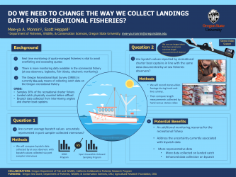 Poster 10 - Do we need to change the way we collect landings data for recreational fisheries?