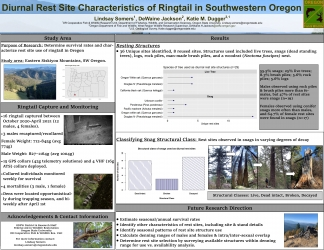 Poster 15 - Diurnal rest site use of ringtail in southwestern Oregon